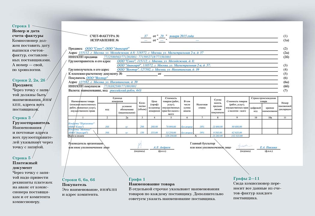 Срок выставления счет фактуры в 2019 году сколько дней рабочие или календарные